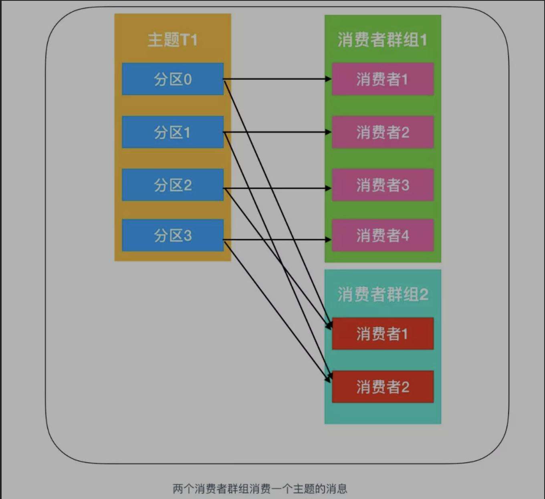 image-20200329205352138