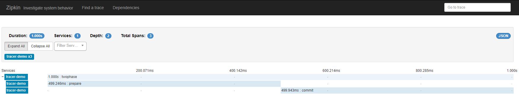 twoPhase跟踪信息