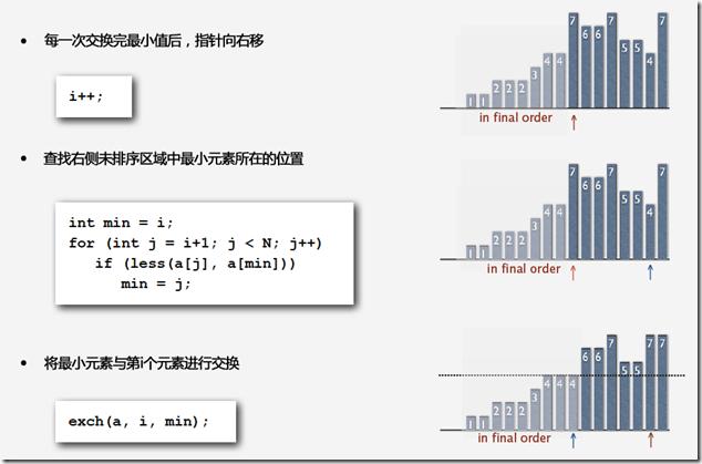 Selection Sort Code Analysis C